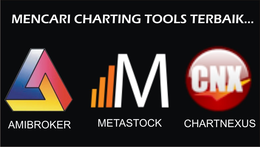 Trading system for metastock