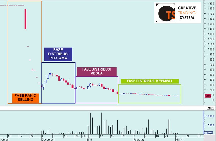 Cts trading system
